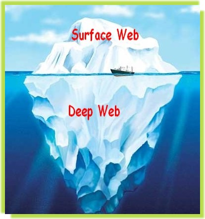 Images  Websites on The Deep Web Is About 500 Times Bigger Than The Surface Source